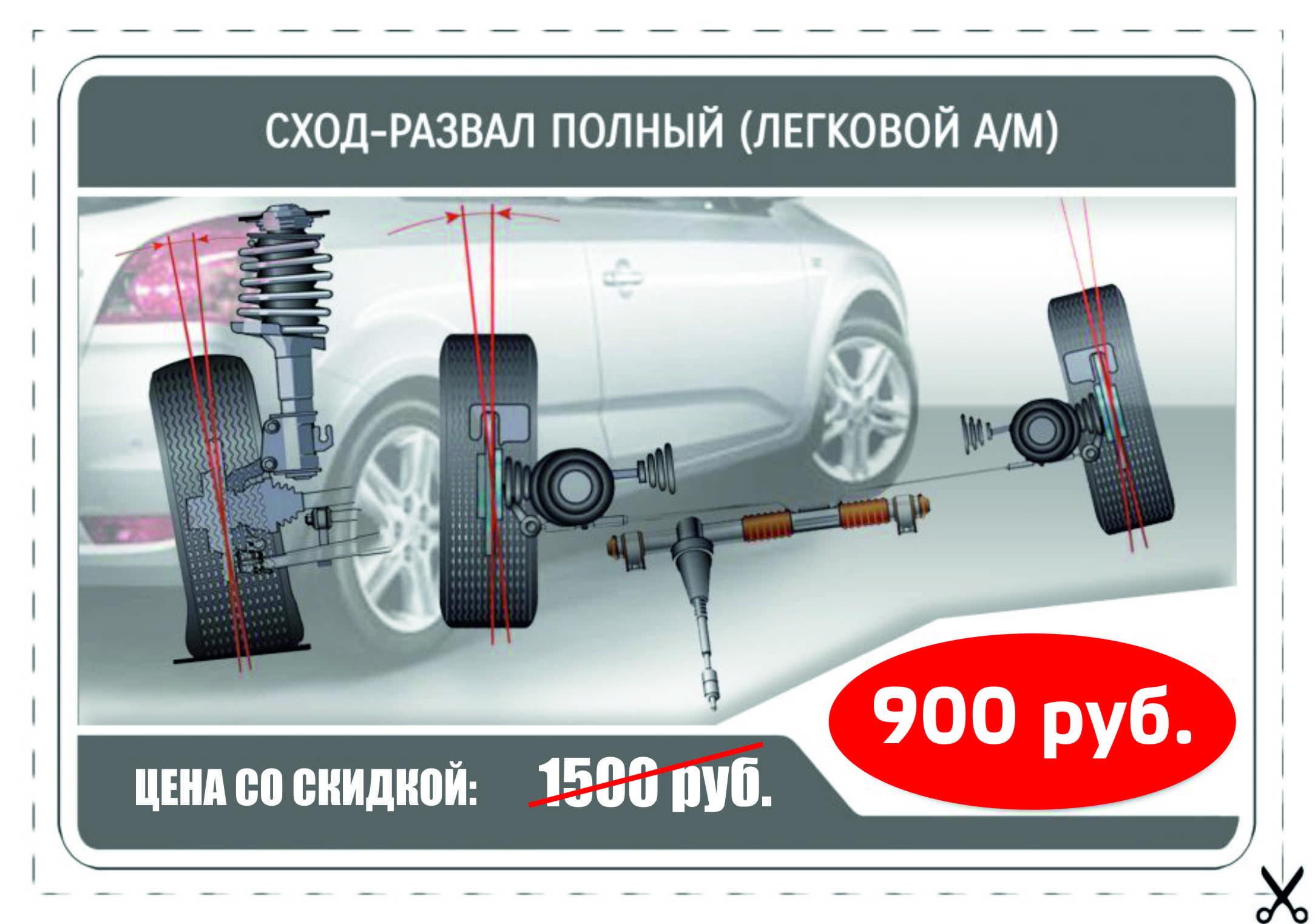 Сход РАЗВАЛ задних колес Subaru, правильное занижение #2 25